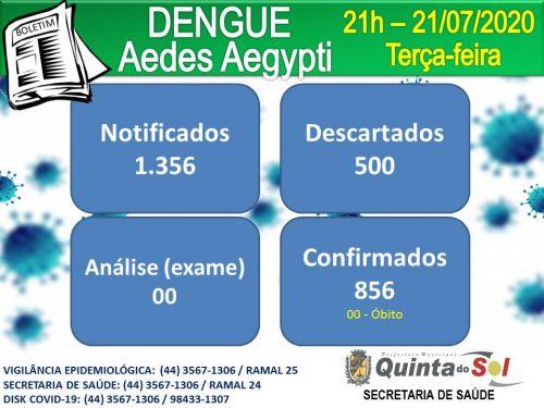 BOLETIM INFORMATIVO DIÁRIO 21/07/2020