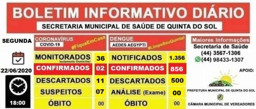 BOLETIM INFORMATIVO DIÁRIO 22/06/2020