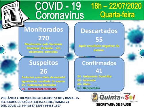 BOLETIM INFORMATIVO DIÁRIO 22/07/2020