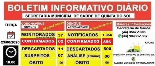 BOLETIM INFORMATIVO DIÁRIO 23/06/2020