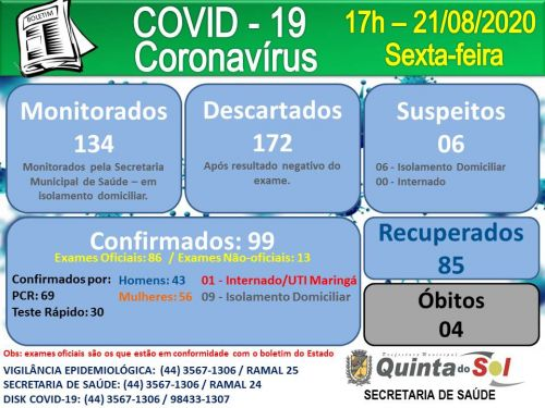 BOLETIM INFORMATIVO DIÁRIO 21/08/2020