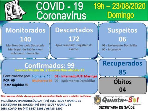 BOLETIM INFORMATIVO DIÁRIO 23/08/2020