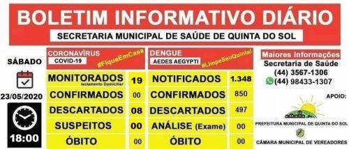 BOLETIM INFORMATIVO DIÁRIO 23/05/2020