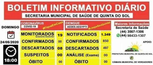 BOLETIM INFORMATIVO DIÁRIO 24/05/2020