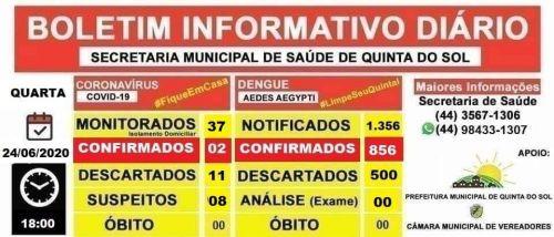 BOLETIM INFORMATIVO DIÁRIO 24/06/2020
