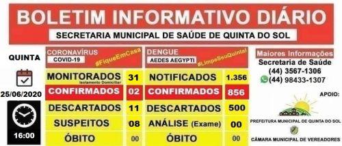 BOLETIM INFORMATIVO DIÁRIO 25/06/2020