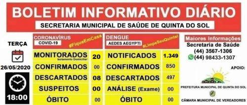 BOLETIM INFORMATIVO DIÁRIO 26/05/2020