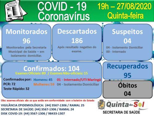 BOLETIM INFORMATIVO DIÁRIO 27/08/2020