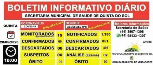 BOLETIM INFORMATIVO DIÁRIO 28/05/2020