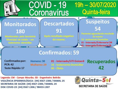 BOLETIM INFORMATIVO DIÁRIO 30/07/2020