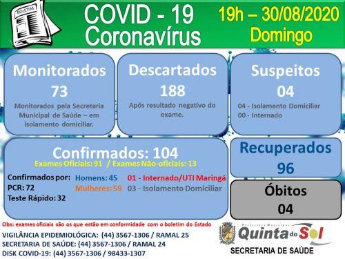 BOLETIM INFORMATIVO DIÁRIO 30/08/2020