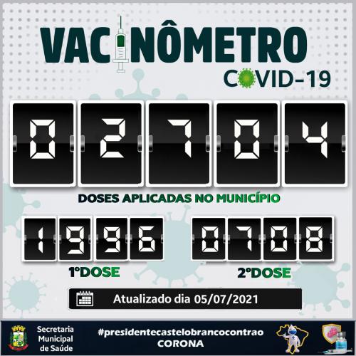Vacinômetro Covid Municipio