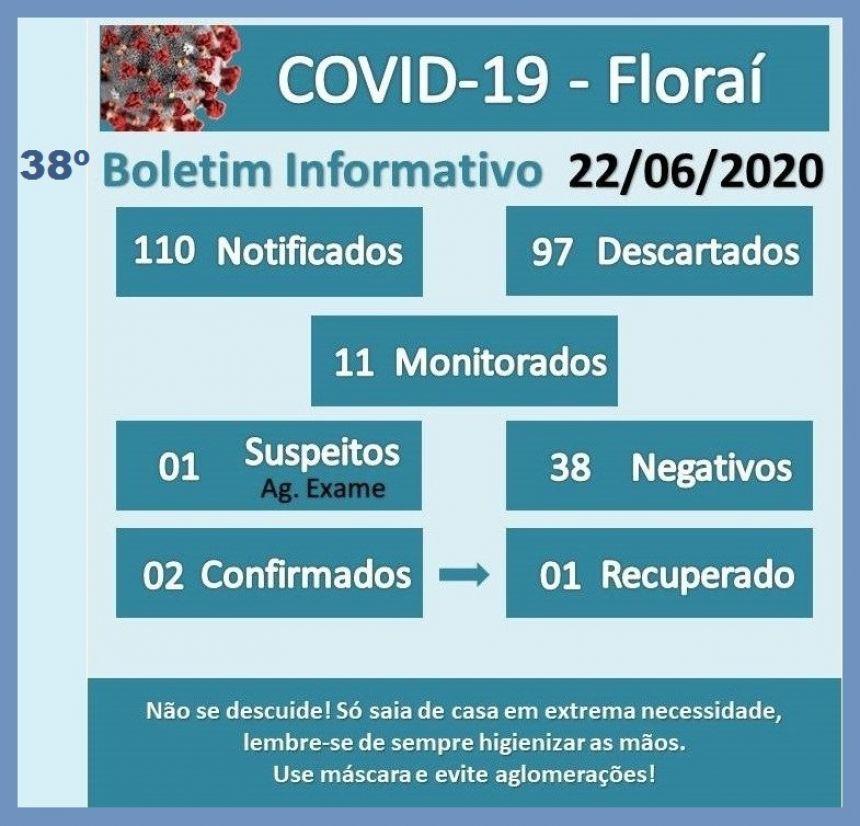 38º boletim epidemiológico de Florai