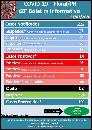 68º boletim epidemiológico de Florai