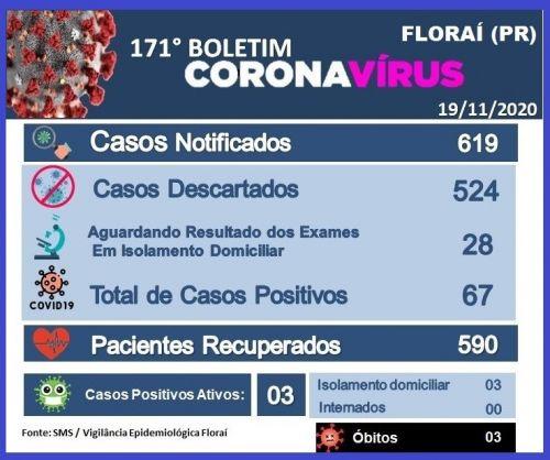 171º boletim epidemiológico do coronavírus em Floraí
