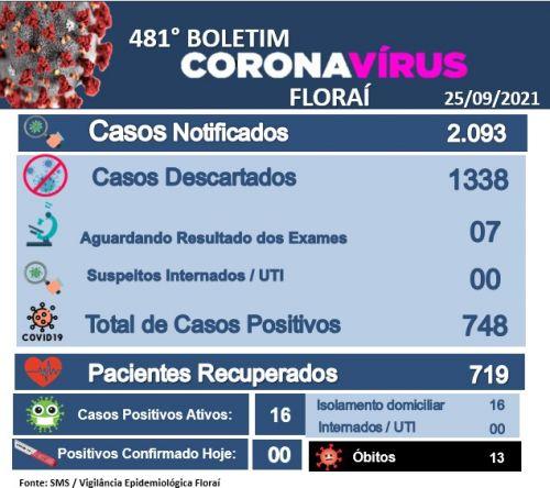 481º boletim epidemiológico do coronavírus em Floraí
