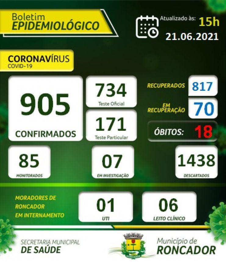 Boletim Epidemiológico Diário (COVID-19)
