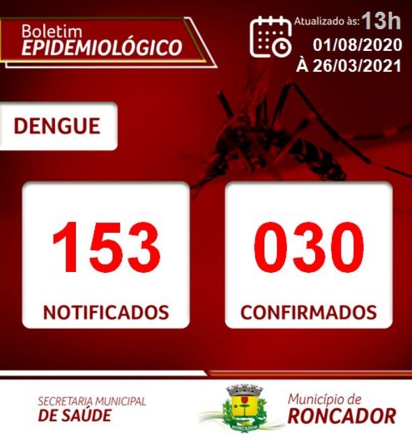 SECRETARIA MUNICIPAL DE SAÚDE DE RONCADOR ALERTA PARA UMA NOVA EPIDEMIA DE DENGUE EM 2021