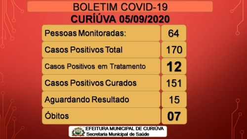 Boletim Covid 7/9