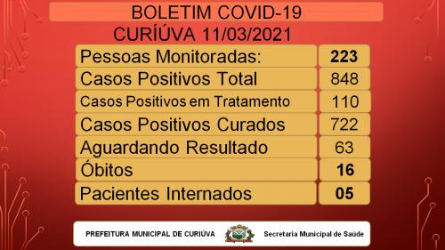 Boletim Diário Covid