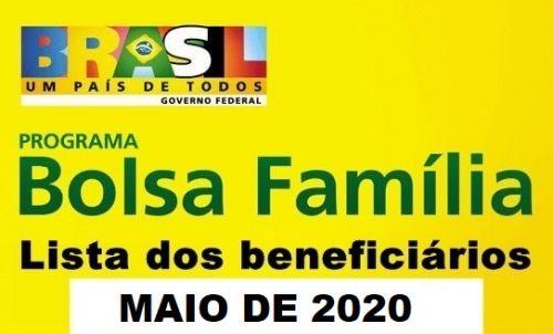 LISTA DOS BENEFICIÁRIOS DO BOLSA FAMÍLIA