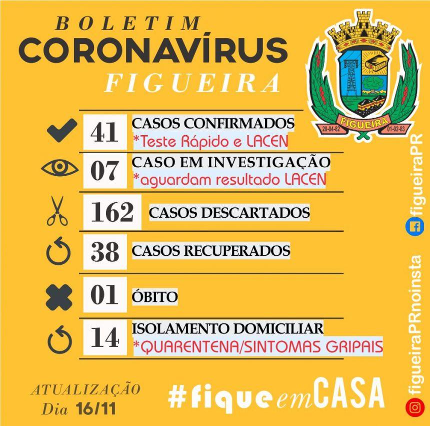 Boletim CORONAVÍRUS 16/11/2020