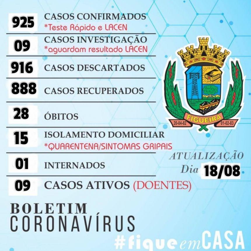 Boletim CORONAVÍRUS 18/08/2021