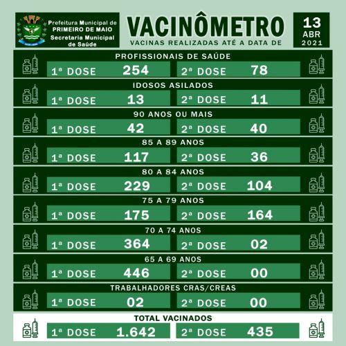 VACIN�METRO COVID-19 13.04