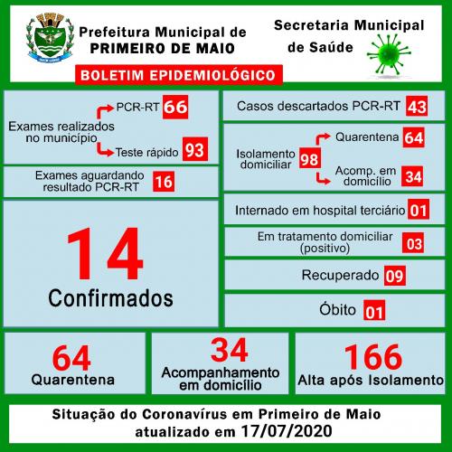 Decretos Coronavirus