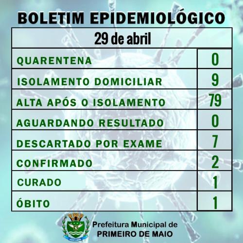 Boletim Epidemiol�gico
