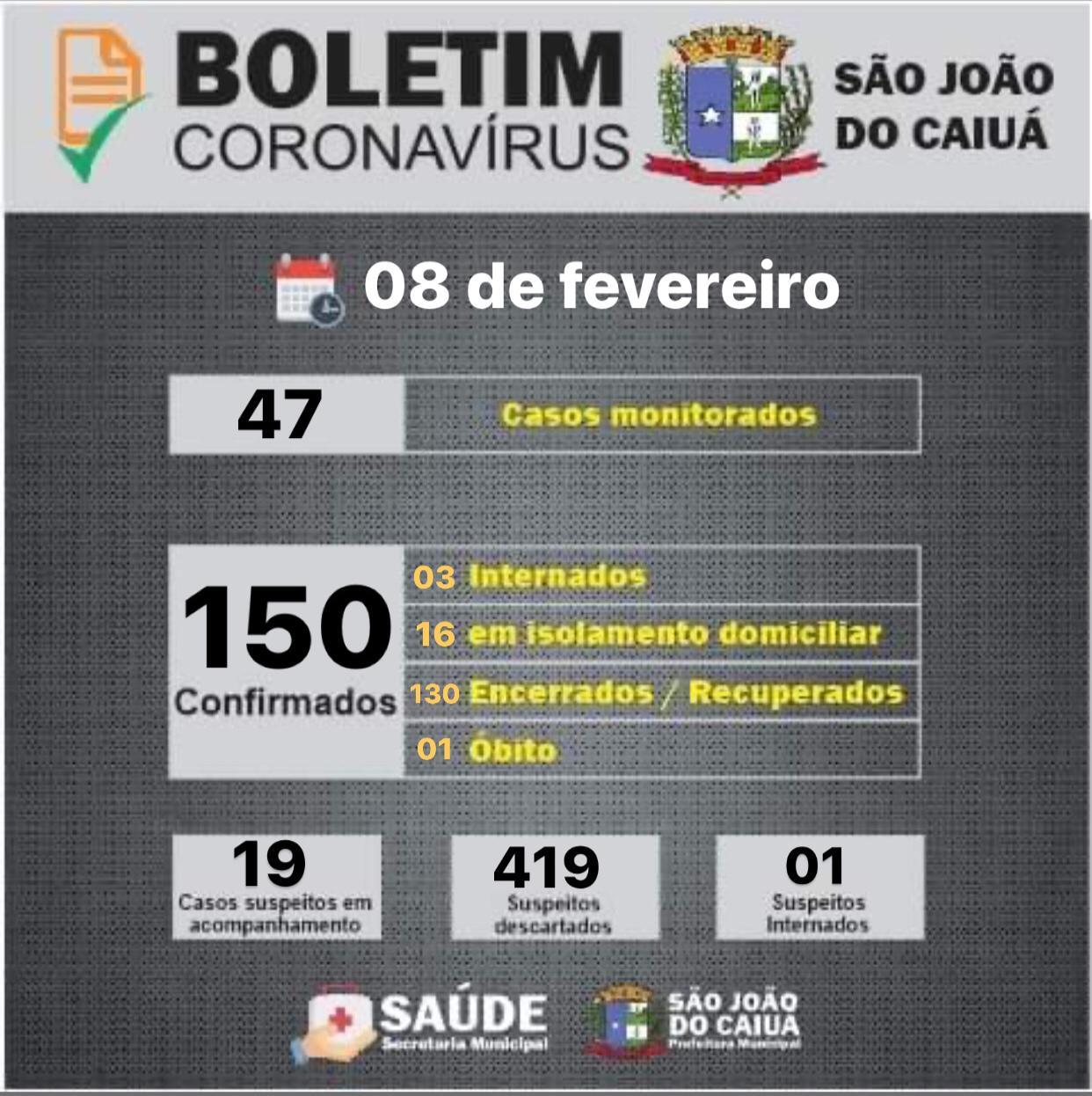 BOLETIM DIÁRIO