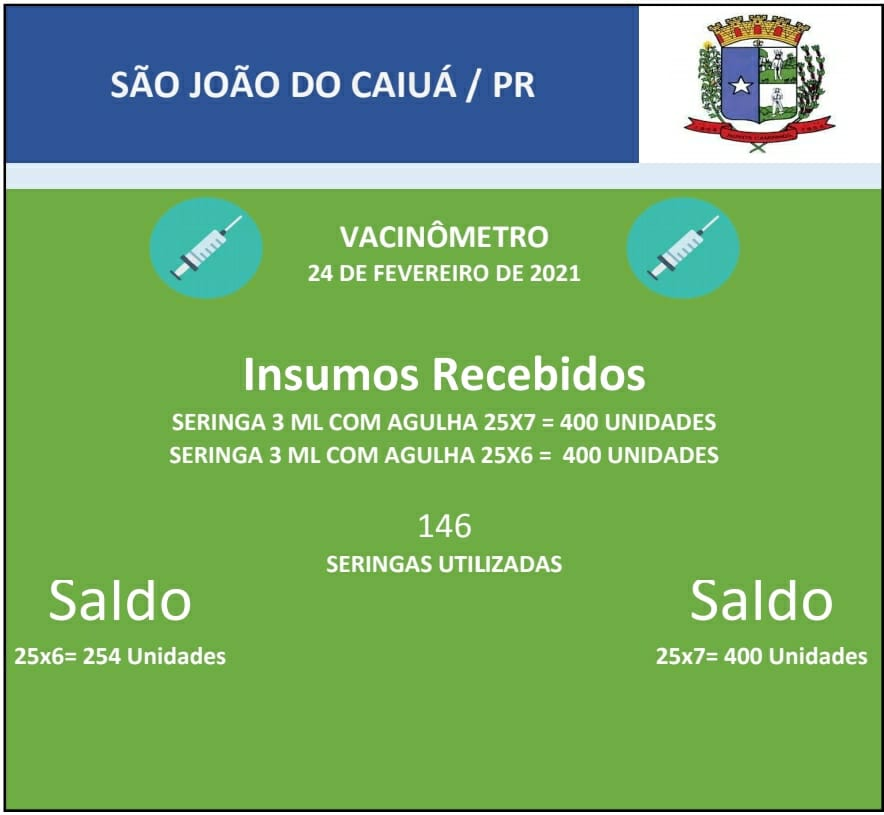 INSUMOS RECEBIDOS PARA APLICAÇÃO DA VACINA - COVID-19