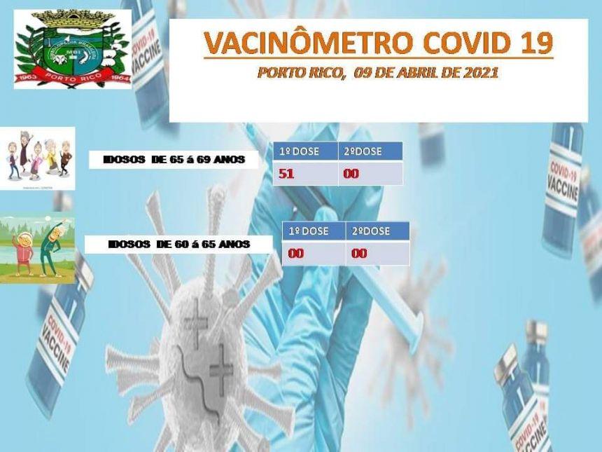 VACINÔMETRO COVID 60-69 ANOS