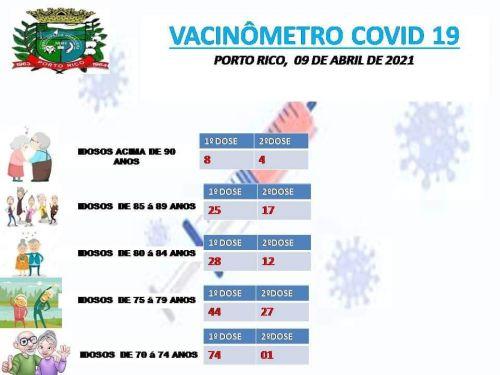 VACINÔMETRO COVID 70-90 ANOS