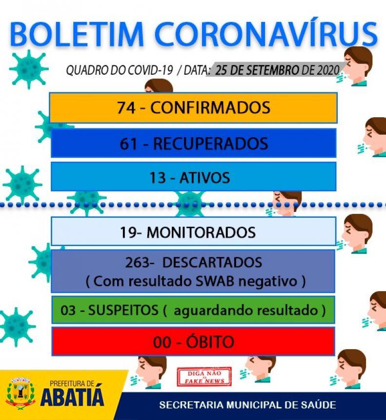 BOLETIM CORONAVÍRUS 25/09/2020