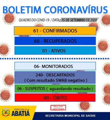 BOLETIM COVI-19