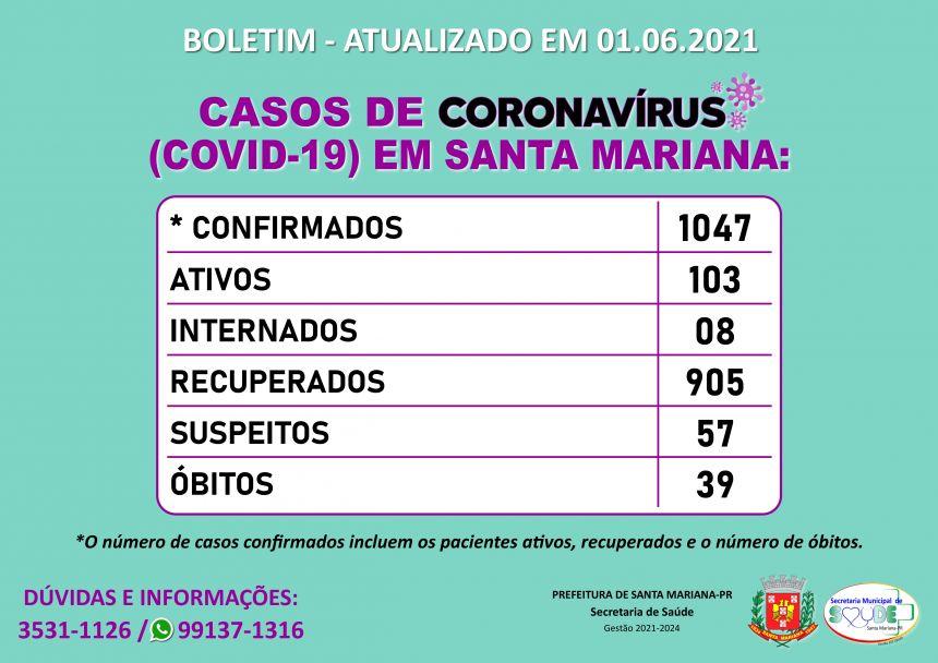 BOLETIM CORONAVÍRUS - 01.06.2021
