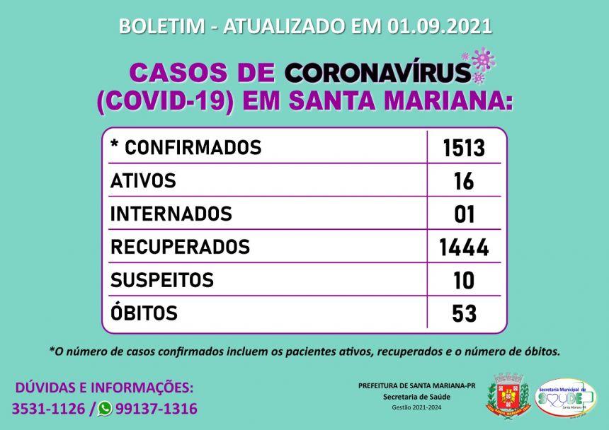 BOLETIM CORONAVÍRUS - 01.09.2021