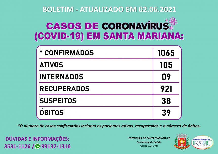 BOLETIM CORONAVÍRUS - 02.06.2021