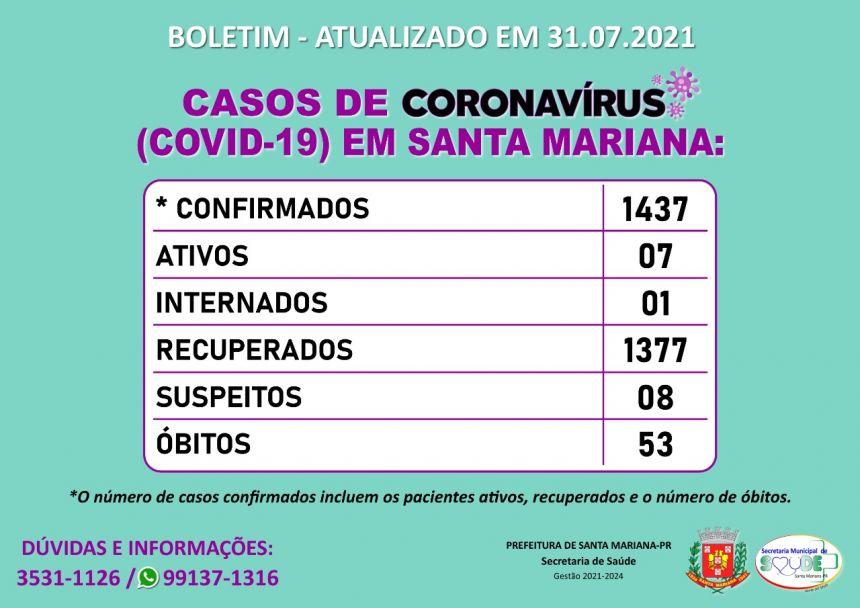 BOLETIM CORONAVÍRUS - 31.07.2021