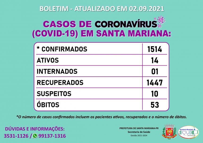 BOLETIM CORONAVÍRUS - 02.09.2021