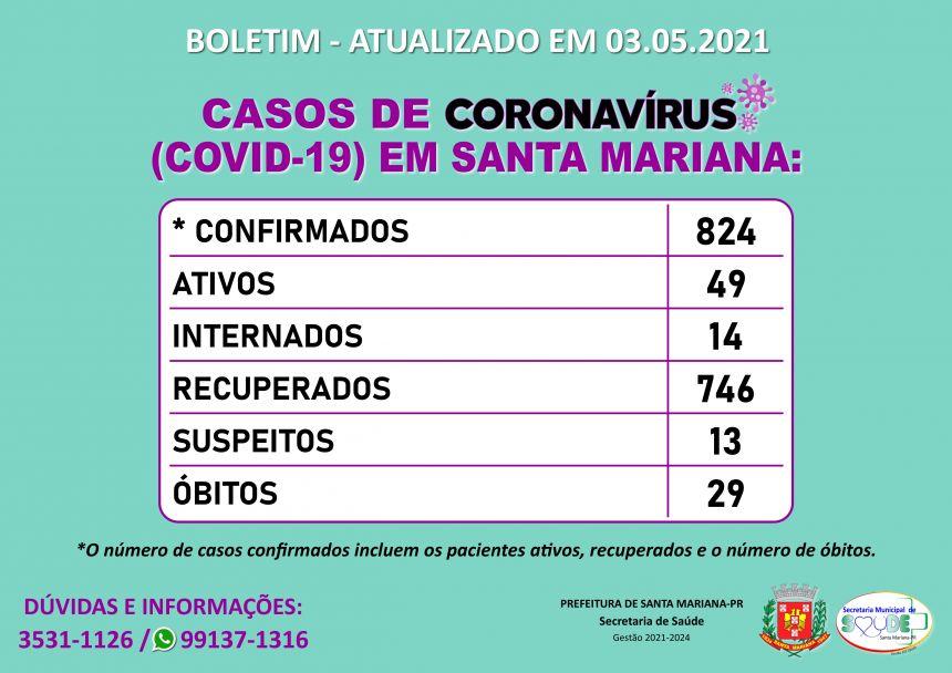 BOLETIM CORONAVÍRUS - 03.05.2021