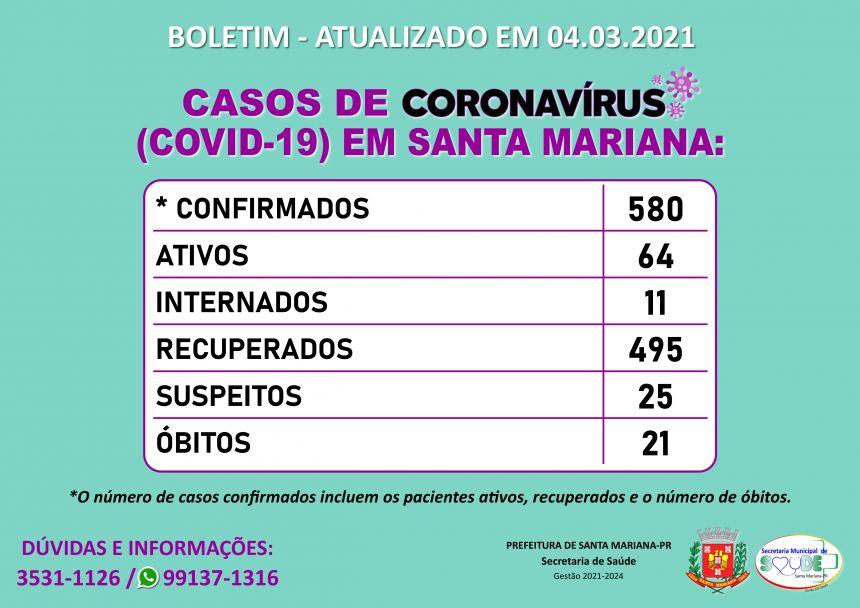 BOLETIM CORONAVÍRUS - 04.03.2021