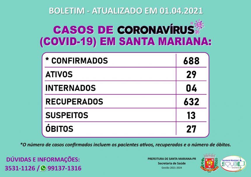 BOLETIM CORONAVÍRUS - 01.04.2021