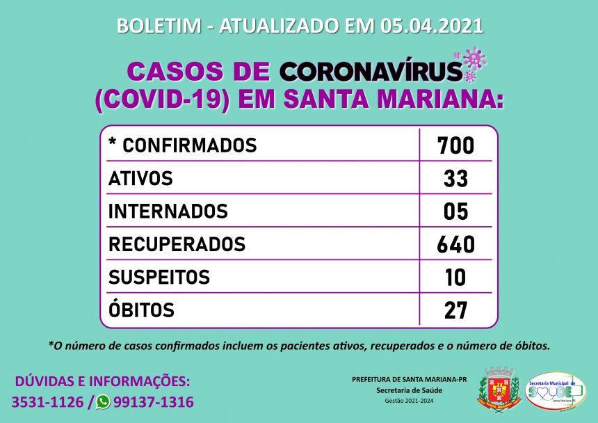 BOLETIM CORONAVÍRUS - 05.04.2021