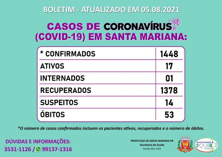 BOLETIM CORONAVÍRUS - 05.08.2021