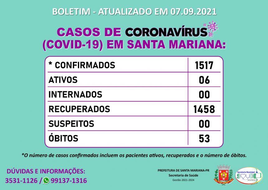 BOLETIM CORONAVÍRUS - 07.09.2021