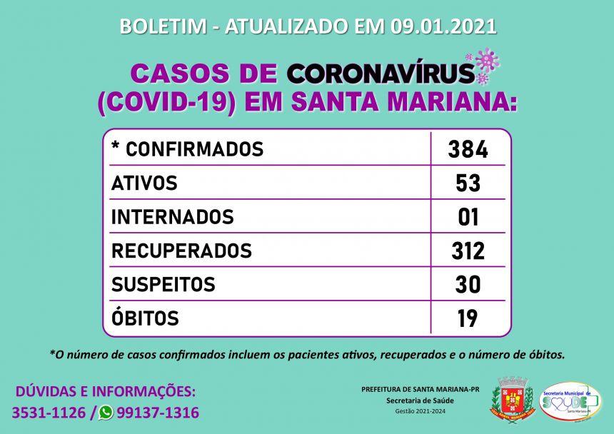 BOLETIM CORONAVÍRUS 09.01.2021