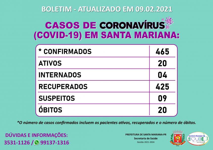 BOLETIM CORONAVÍRUS - 09.02.2021