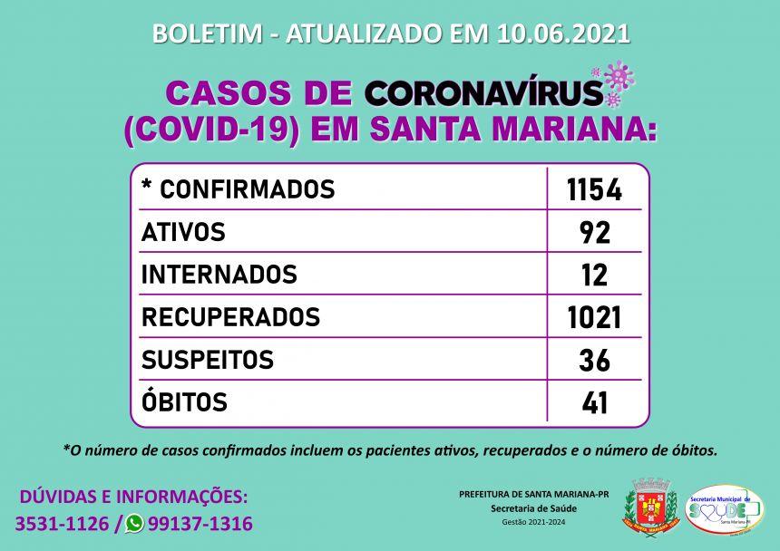 BOLETIM CORONAVÍRUS - 10.06.2021